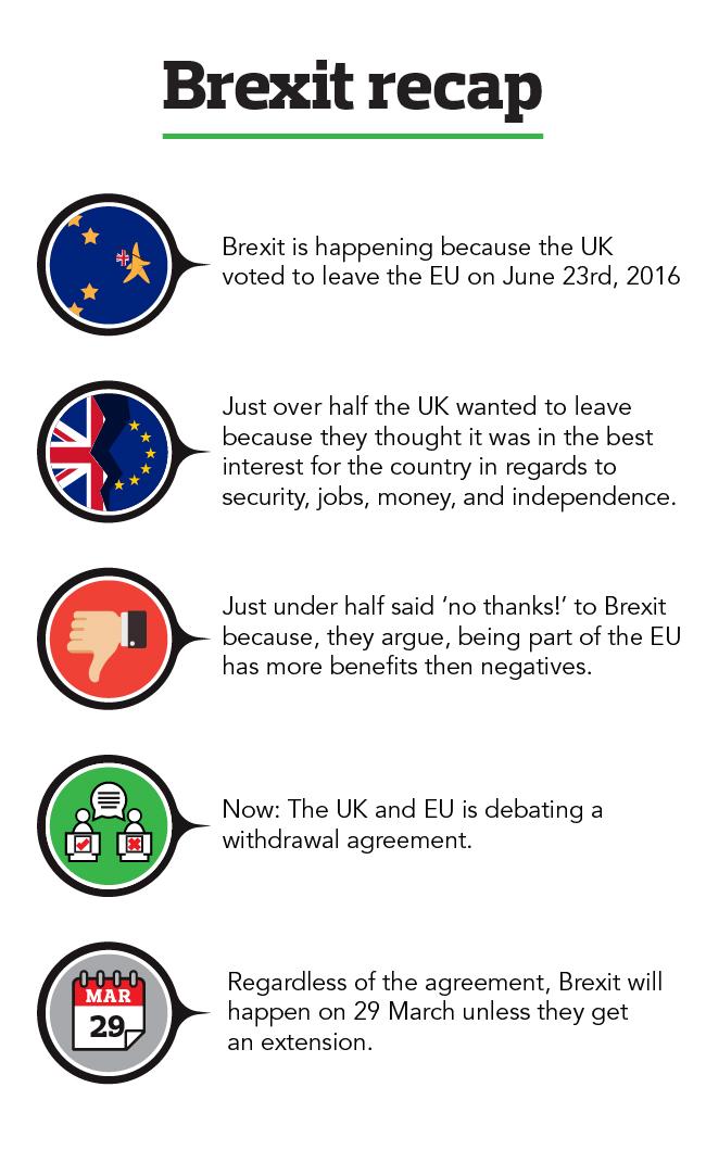 Brexit recap timeline