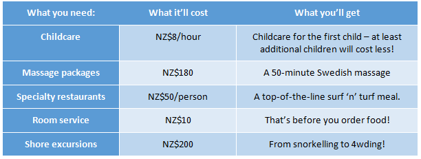 cruise costs