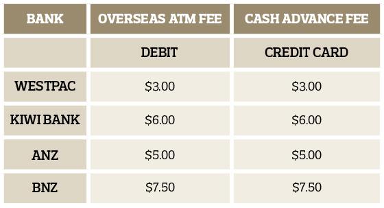 Cash loans las cruces nm image 5