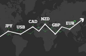 Currency rate chart
